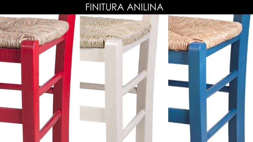 anilina3-min